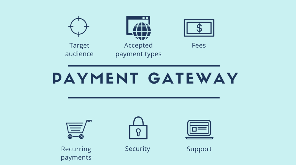 payment gateways in Ghana.
